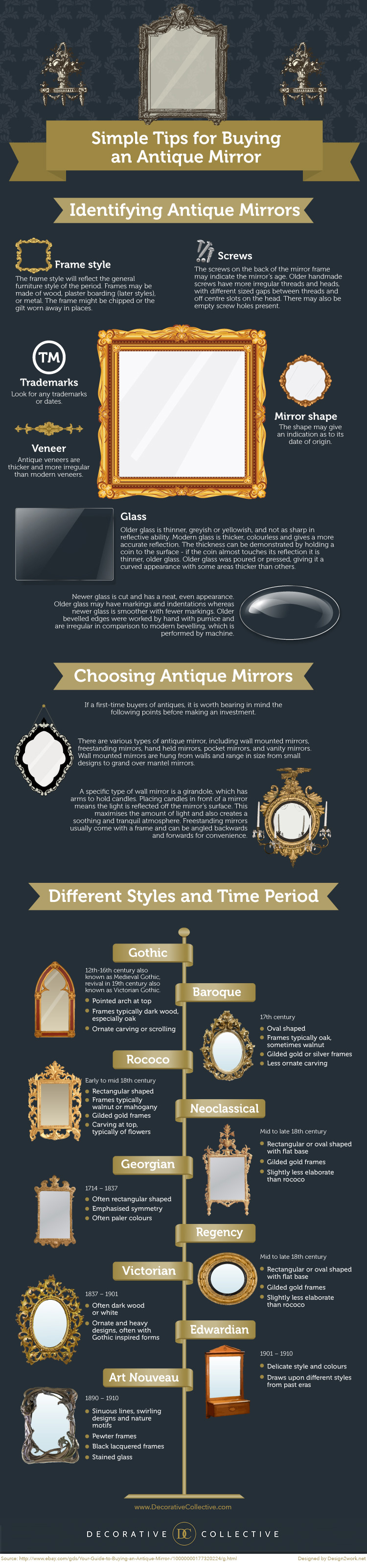 Infographic by DecorativeCollective.com